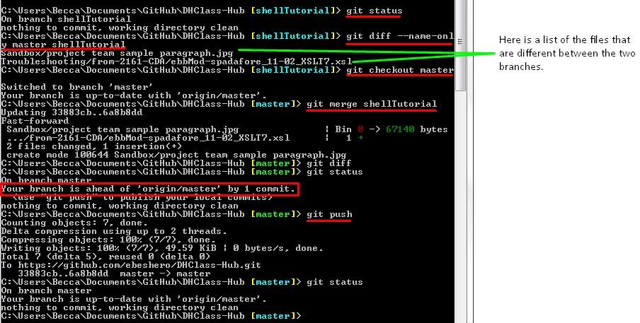 Explain Git Shell